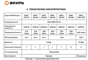Компрессор ВИХРЬ КМП-210/10, фото 2
