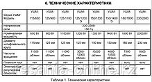 Угловая шлифмашина (болгарка) ВИХРЬ УШМ-125/900, фото 3