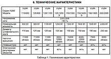 Угловая шлифмашина (болгарка) ВИХРЬ УШМ-180/1800, фото 2