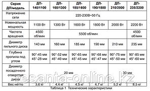 Циркулярная (дисковая) пила Вихрь ДП-185/1600, фото 2