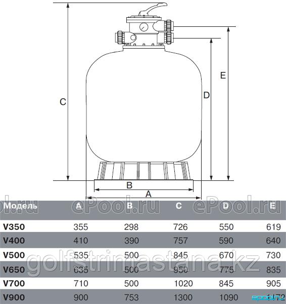 Фильтр песочный Emaux с верхним вентилем V 400, д.410 мм (Opus)