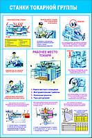 Плакаты Металлообрабатывающие станки