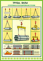 Плакаты Строповка и складирование грузов, фото 1