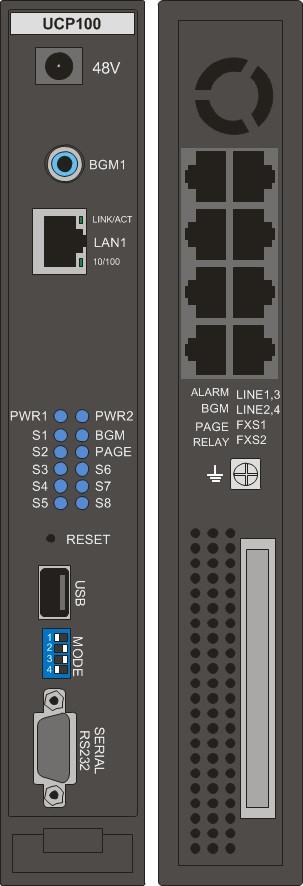 Модули процессоров для IP АТС iPECS UCP
