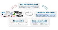 Бесплатный инструмент BIM-менеджера для Revit: Плагин «Сметная система АВС».