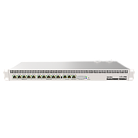 Ethernet Роутер RouterBOARD 1100AHx4
