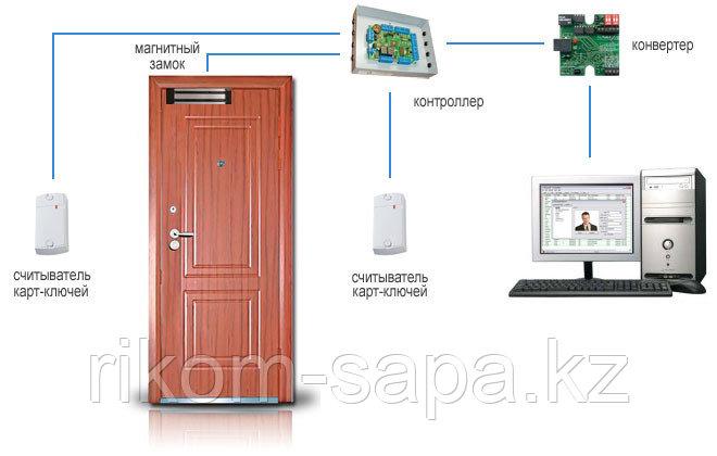 Система контроля и учета доступа