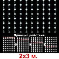 Гирлянды светодиодные, новогодние, уличные Водопад. 2*2 метра, фото 8