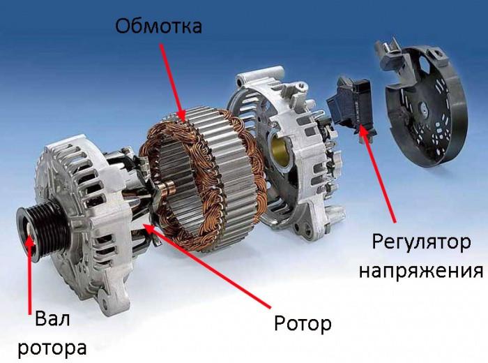 Ремонт генераторов, трансформаторов
