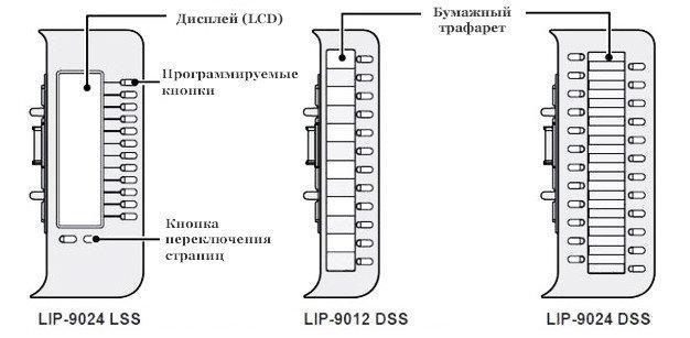 Консоли LIP-9000 DSS и LIP-9000LSS