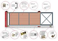 Консольные откатные и распашные ворота с заполнением из сэндвич панелей