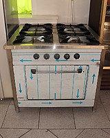 Срочный Ремонт ресторанного оборудования в Алматы