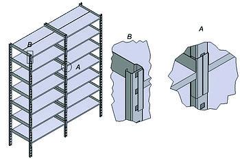 Складские стеллажи, высота 2м 4полки -300мм