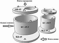 Стеновое кольцо колодца 15-9