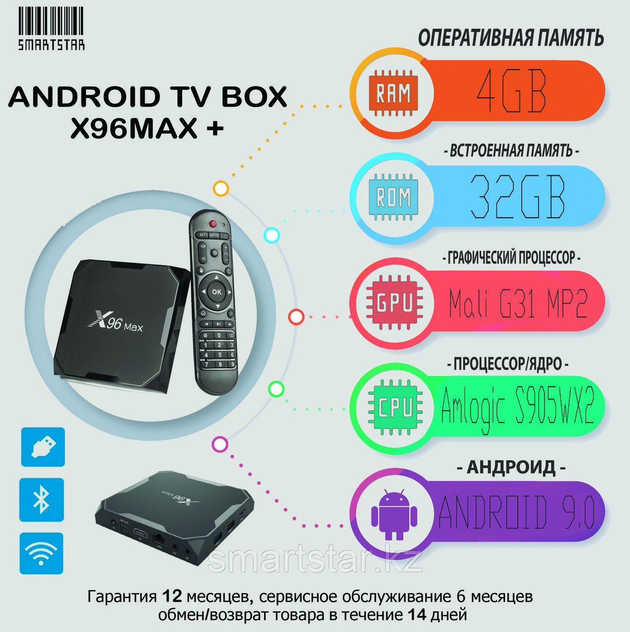 ANDROID TV BOX приставка - X96 MAX+  (4/32GB)