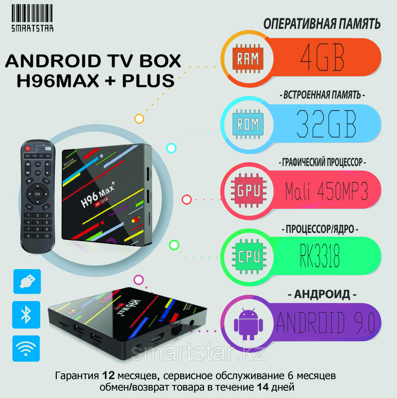 ANDROID TV BOX приставка - H96 MAX + (4/32GB) + bluetooth