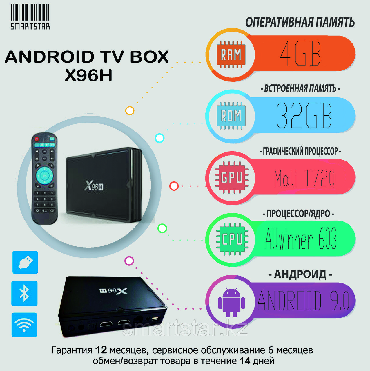 ANDROID TV BOX приставка - X96H (4/32GB)