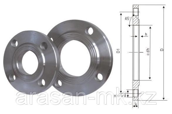Фланцы стальные приварные Ру25 Ду80 ГОСТ 12820-80