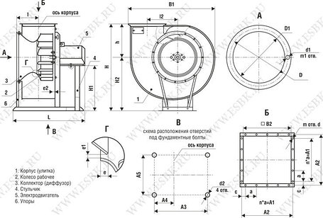 Вентиляторы промышленные ВР 80-75-2,5 двиг 0,55/3000об/мин, фото 2