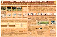 Плакаты для КИНОЛОГА, фото 1