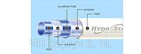 Труба металлопластиковая 32/40 Hydrosta