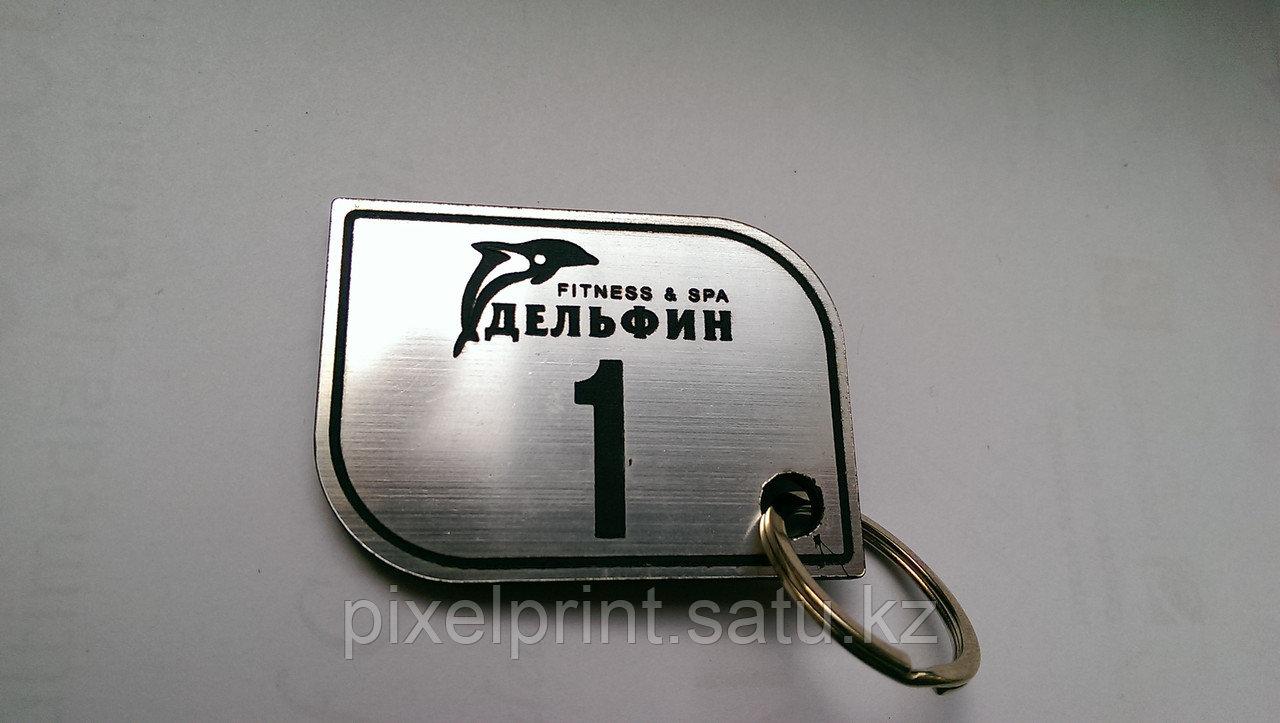 Номерок на ключи