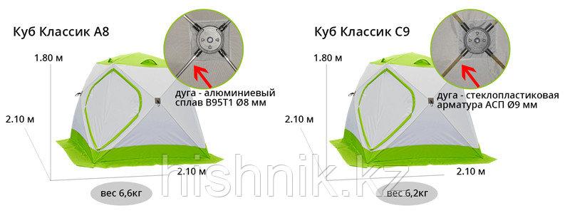 Палатка ЛОТОС Куб Классик С9