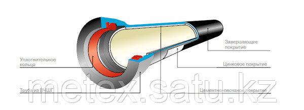 Трубы Ду 125мм, фото 2