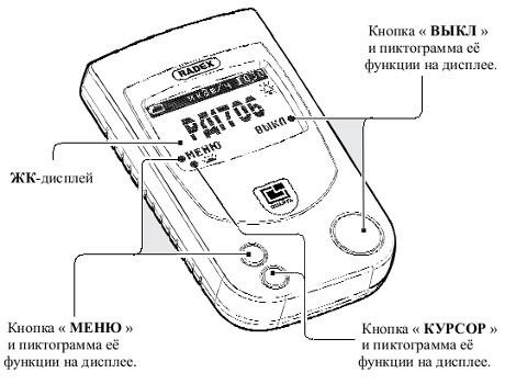 Элементы управления и индикации на корпусе дозиметра