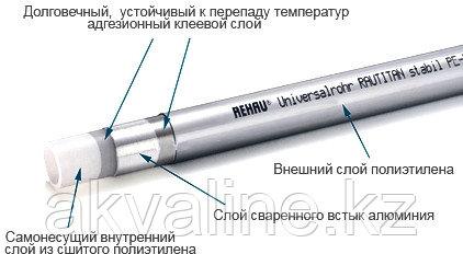 Универсальная труба RAUTITAN stabil 25 х 3,7 круглая изоляция 9мм, REHAU Германия