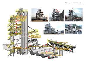Асфальтобетонные заводы (АБЗ) из Китая