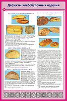 Дефекты хлебных изделий, фото 1