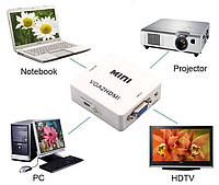 Конвертер видео с VGA на HDMI, фото 1