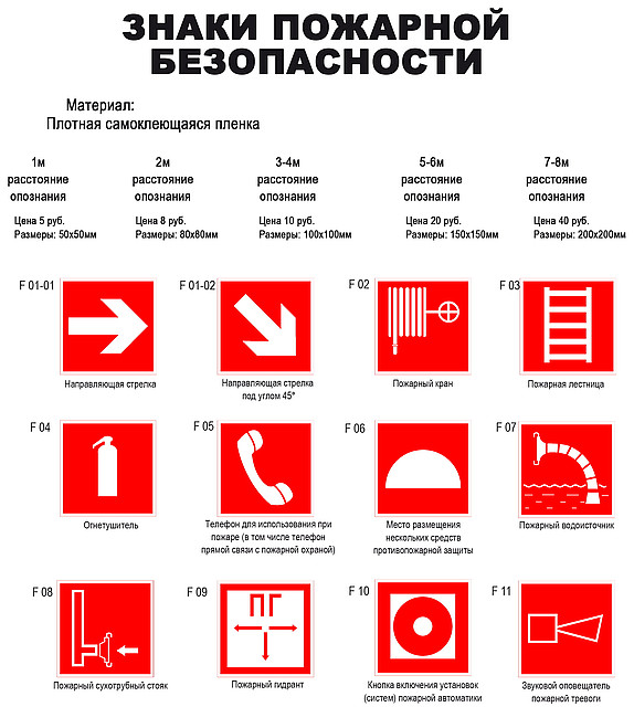 Знаки пожарной безопасности в Алматы