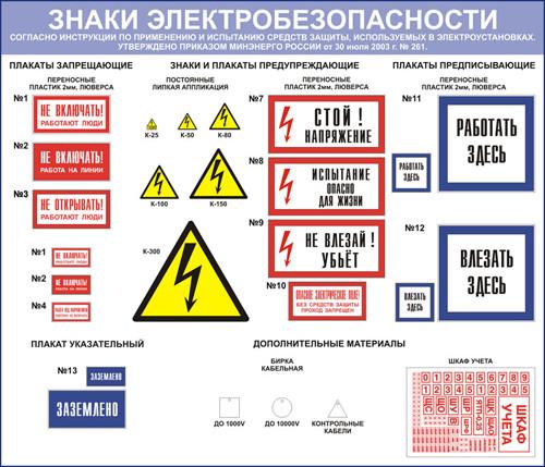 Знаки электробезопасности в Алматы