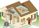 О преимуществах и недостатках воздушного отопления