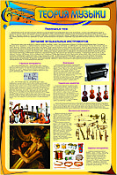 Стенд Теория музыки, фото 1