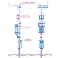 Трансформаторные подстанции МТП 25-100 / 10(6) У1