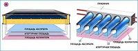 Сравнение конструкций различных солнечных коллекторов