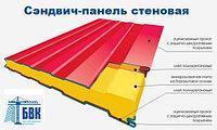 Стеновая сэндвич панель утеплитель минвата(базальт) - 50мм