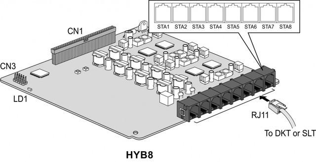 HYB8 плата расширения к IP АТС eMG80