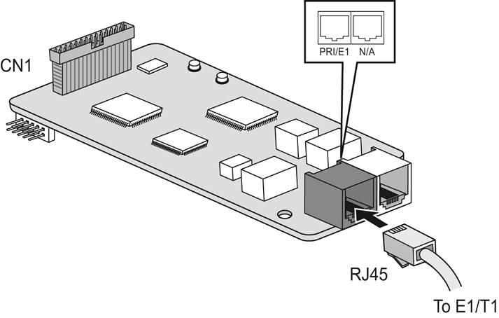 PRIU плата подключения PRI к IP АТС eMG80