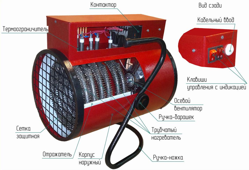 Тепловая пушка ТВ-18П ( 9 / 18 кВт)
