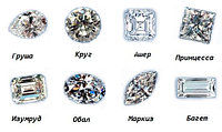 Формы огранки бриллиантов.
