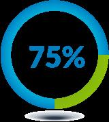 Скидки до 75% на программное обеспечение Autodesk