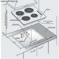 GEFEST ЭС В СВH 3210 Встраиваемая электрическая, фото 2