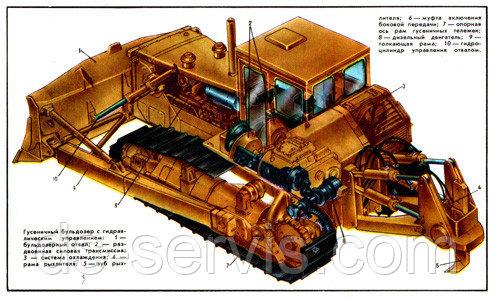 Головка цилиндров ПД 02240-01