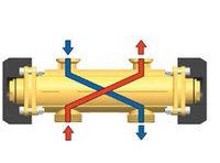 Гидравлический сепаратор DN32