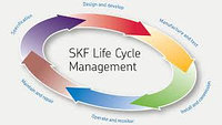 Программное обеспечение Life Cycle Management