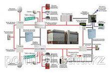 Монтаж автоматической Пожарной сигнализации (АПС)